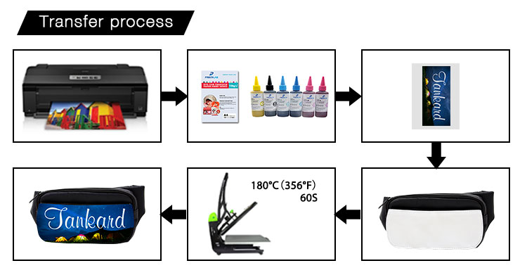 printing parameter for bum bag