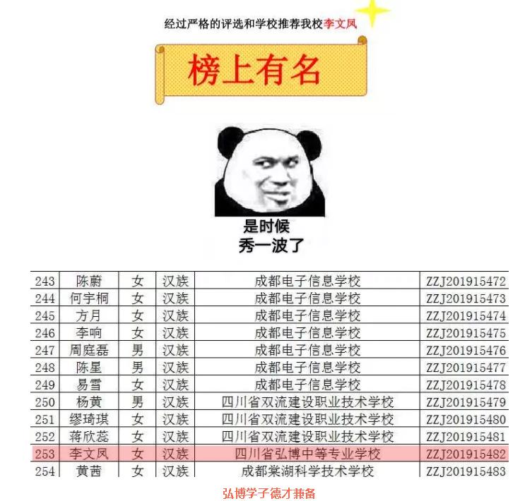 在弘博 热烈祝贺李文凤荣获首届中职国家奖学金