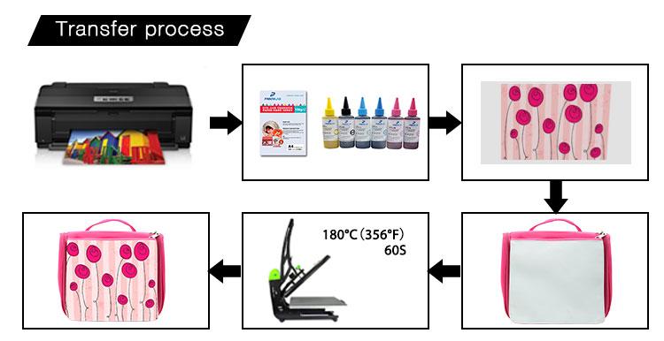 printing parameter for customization washing bag