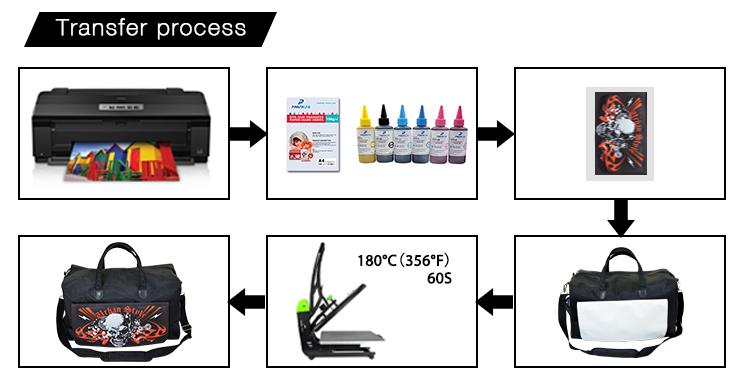printing process for gym bag