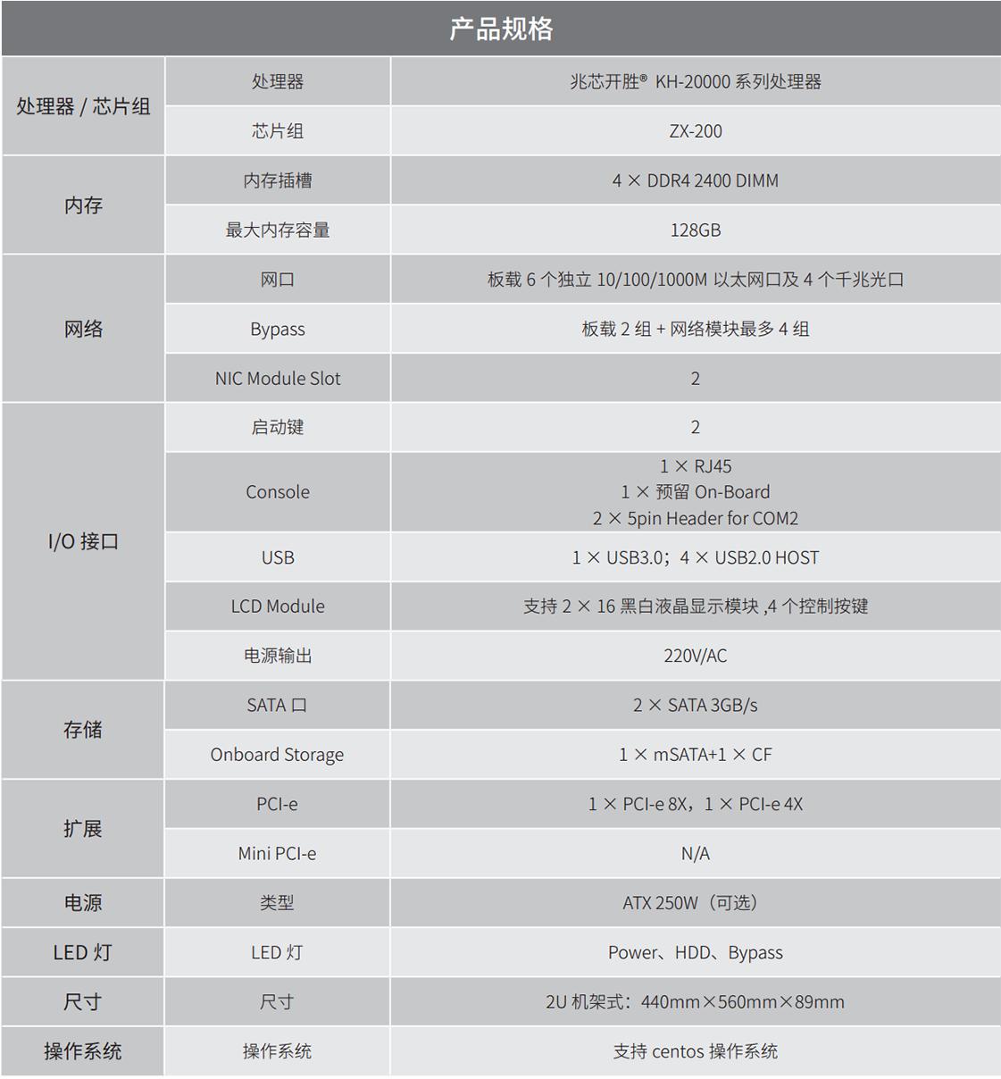 乐研 RIS-2199 1U/2U 机架式网络通讯平台