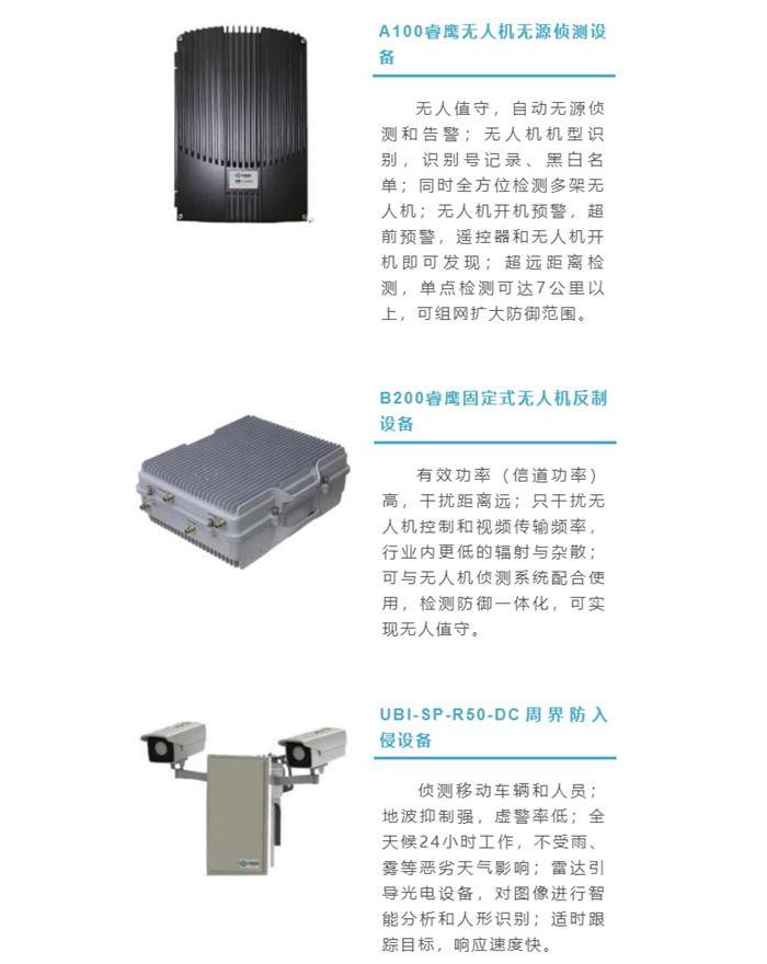 解决方案 电力行业立体防御系统,赋能智慧电力