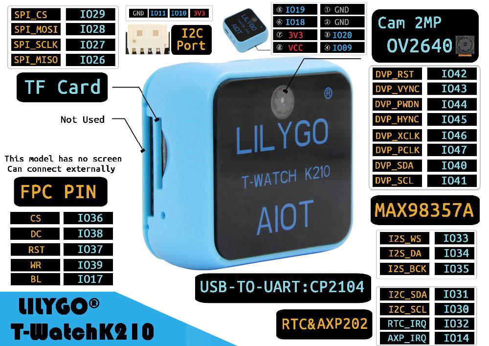 LILYGO®TTGO T-Watch-K210 AIOT AI Face Recognition Programmable Development Hardware Built-in OV2640 Lens