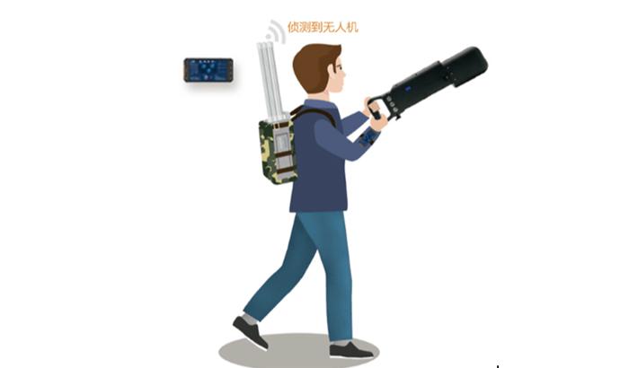 解决方案 I 睿鹰无人机防御系统,打造智能立体安防