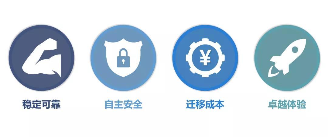 多形态国产计算平台 为产业高质量发展提供无限可能