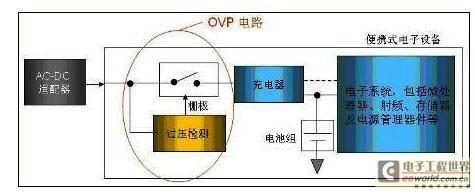 手機USB充電和過壓保護設計方案