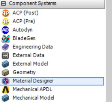 如何利用ANSYS Material Designer,对复合材料进行均质化分析?