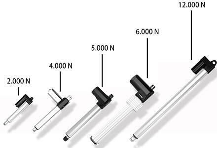 The advantages of TOMUU's small linear actuators