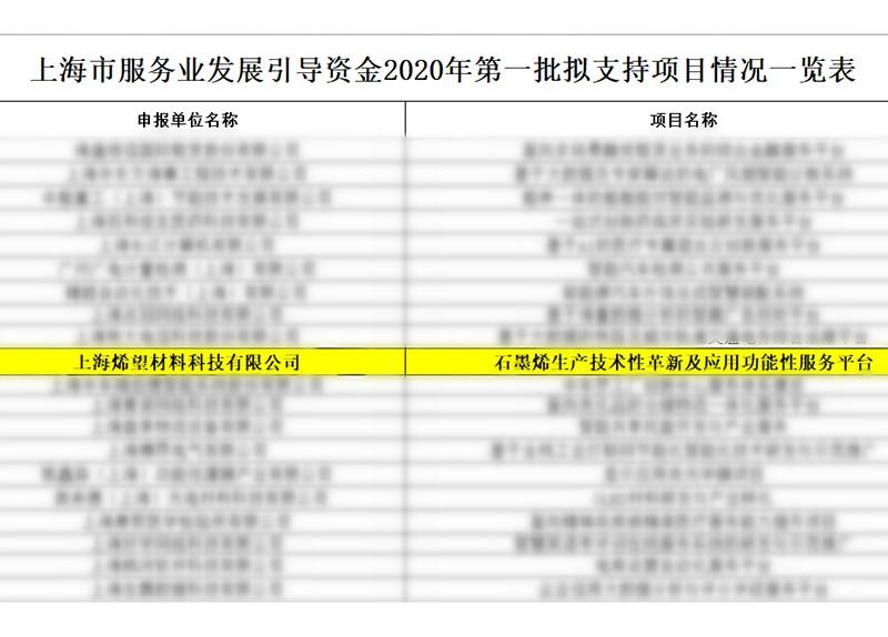 """烯望科技""""雷竞技烯生产技术性革新及应用功能性服务平台""""项目入选上海市2020年度服务业发展引导资金第一批名单"""