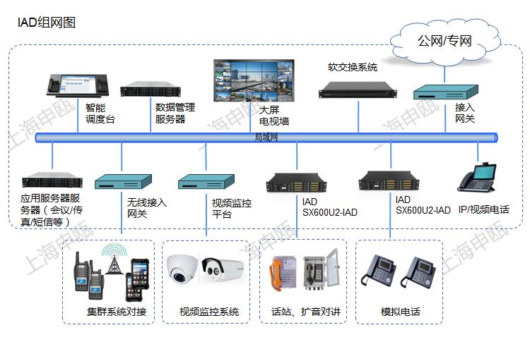 SX9000 U2(1)