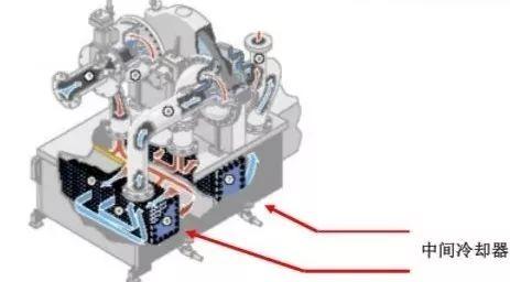 佛山群创光电空压机在线清洗项目