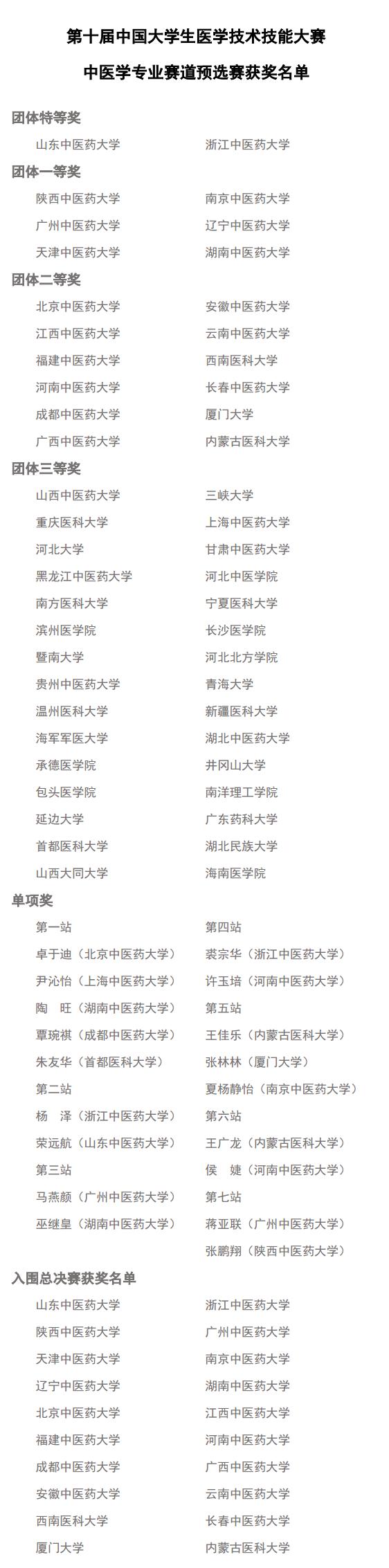 热烈祝贺第十届中国大学生医学技术技能大赛万博体育助手app下载学专业赛道预选赛圆满落幕