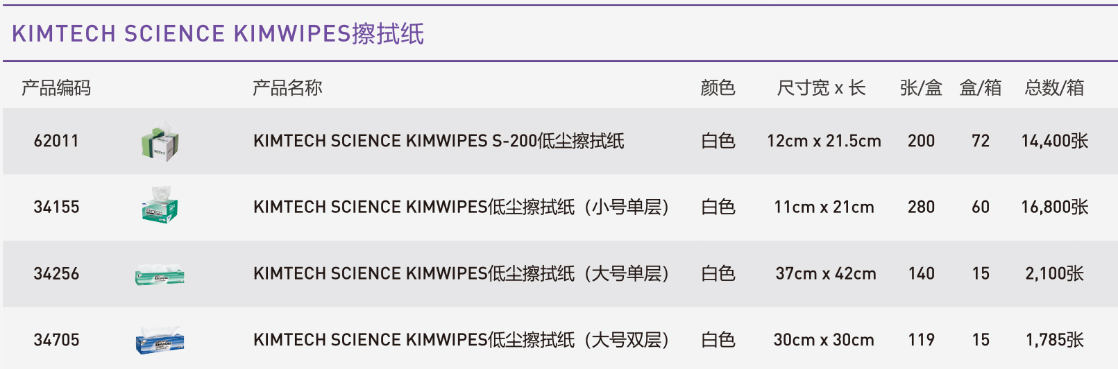 KIMTECH SCIENCE KIMWIPES擦拭纸