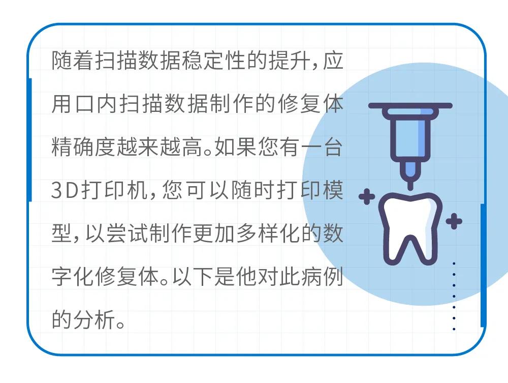 【病例报告】Ko Dong Hwan:无模型数字化工作流程