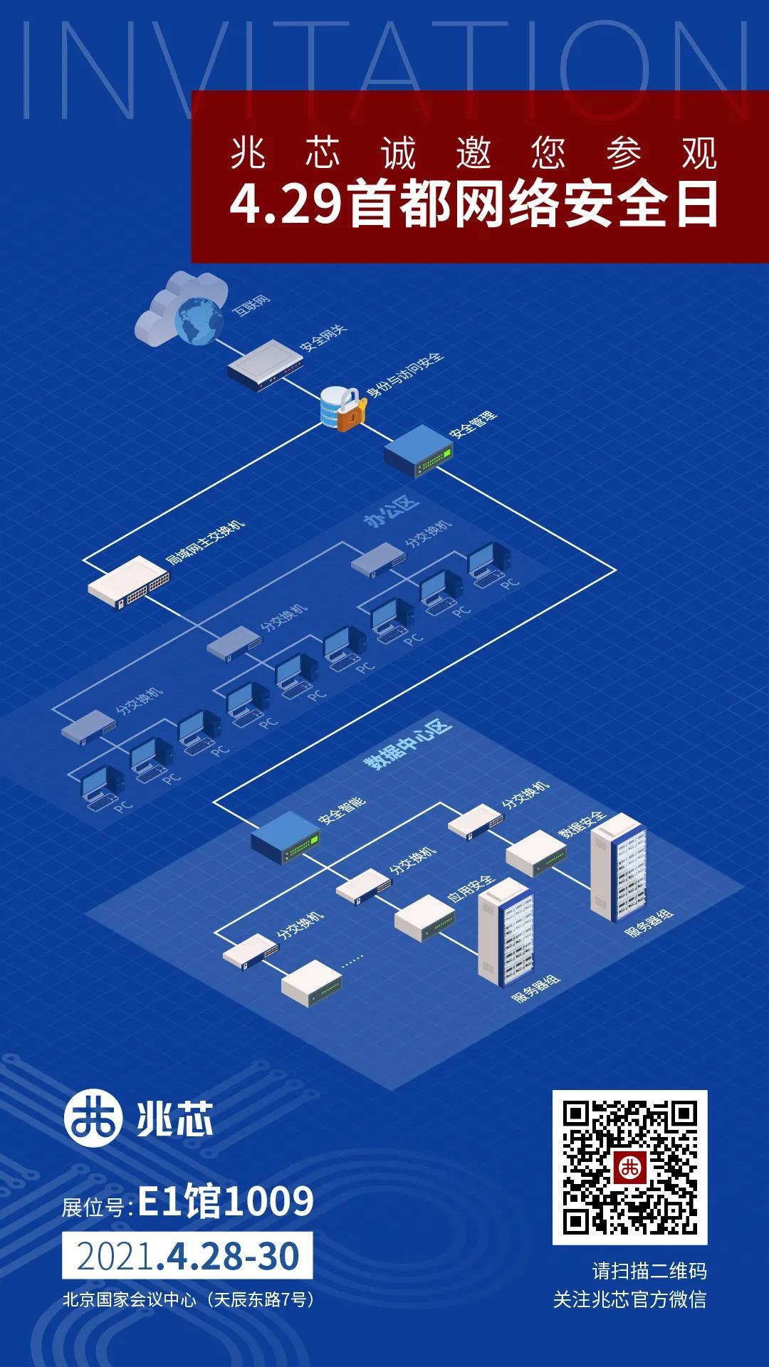 兆芯网络信息安全应用全景图