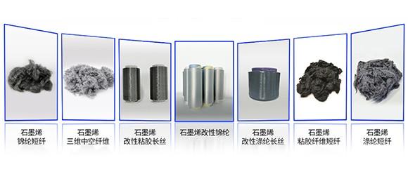 石墨烯在纺织领域的应用解决方案