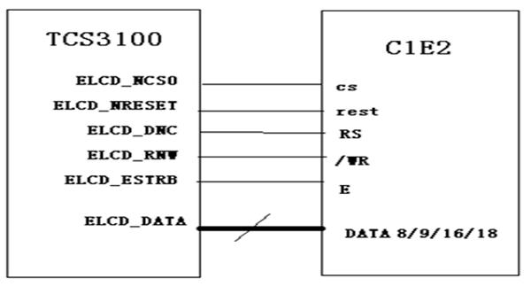 RGB 接口和 MCU 接口有什么不一样?