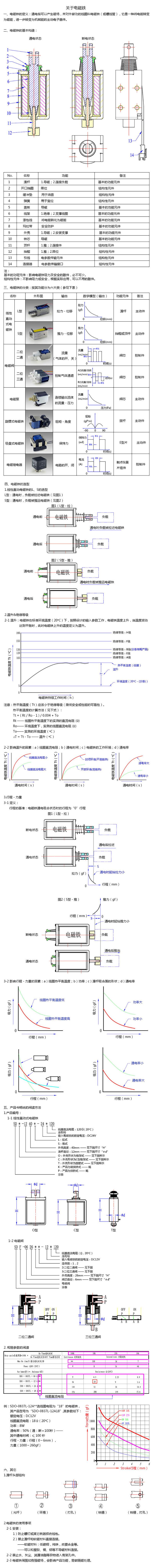 SDO-0530L系列电磁铁 小型直动推拉电磁铁
