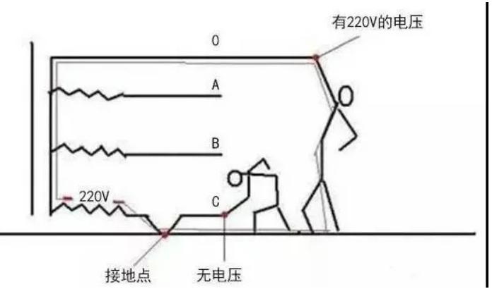 科普 常见零线带电的原因及解决办法