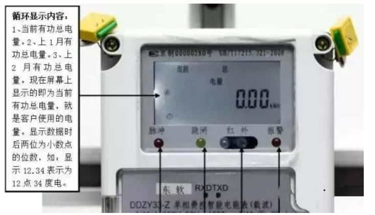 资讯|电表上的小灯亮起来代表什么意思?