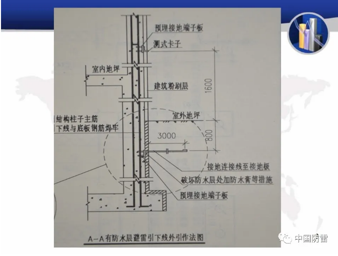 電氣工程防雷接地如何計算 ?