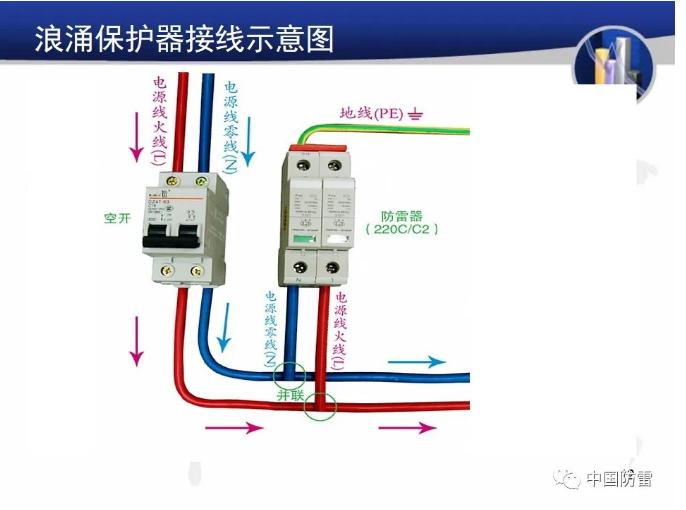 电气工程防雷接地如何计算 ?