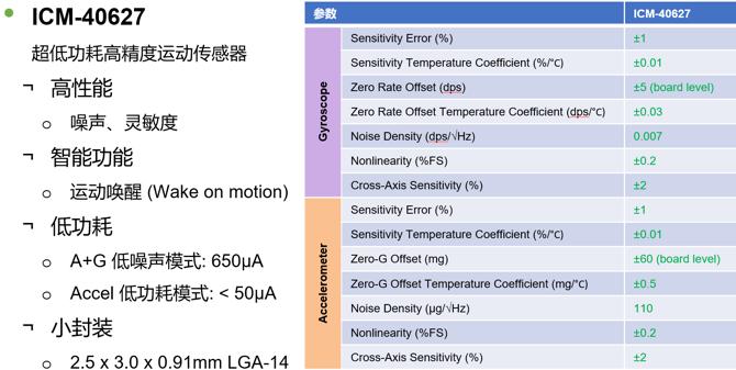 TDK 新品速递 ǀ 超低功耗空鼠遥控器解决方案ICM-40627 + AML