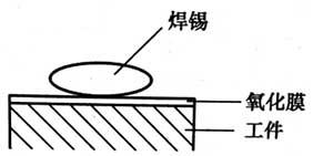 助焊剂有什么作用?