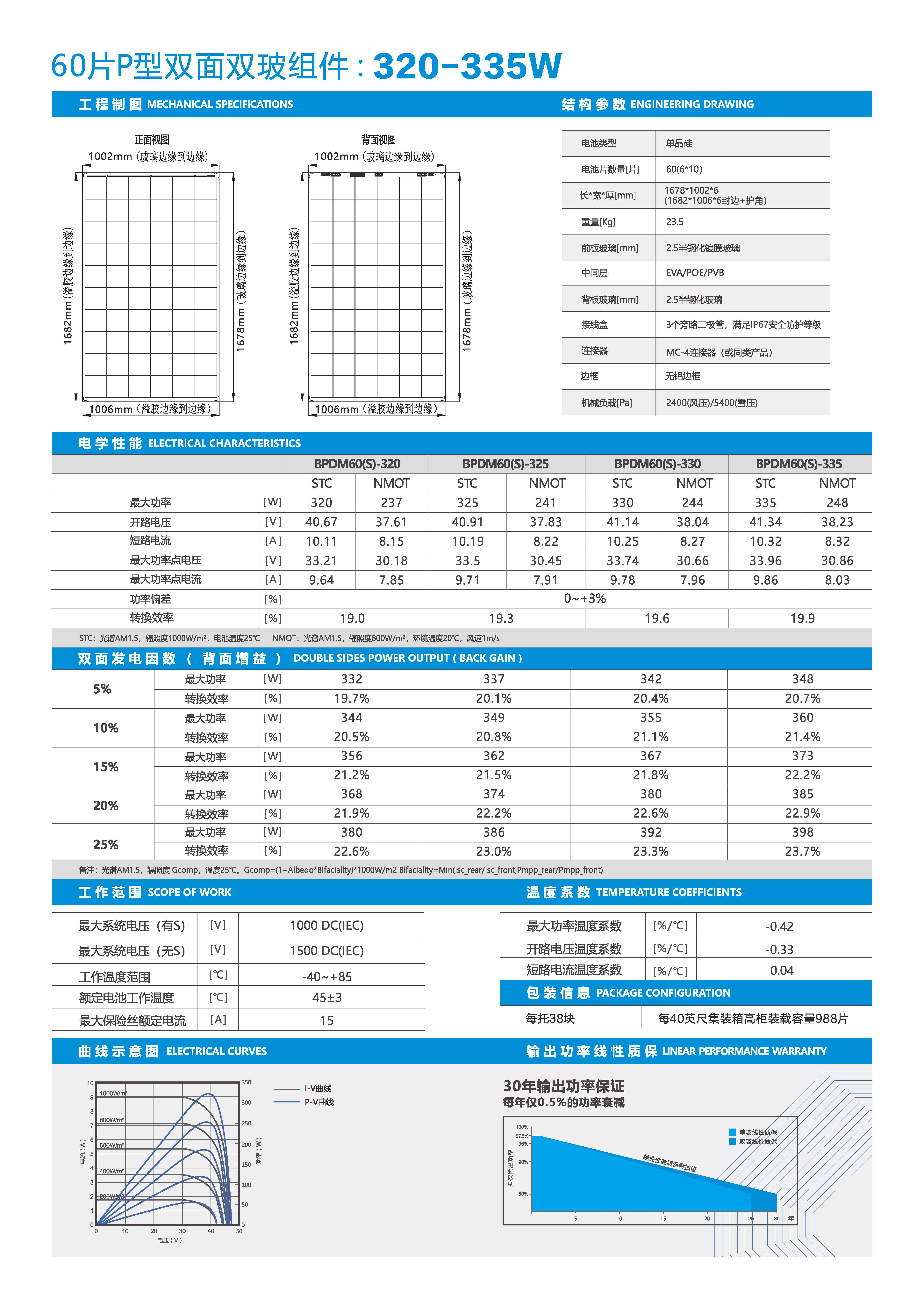 BPDM60(S)-320-335