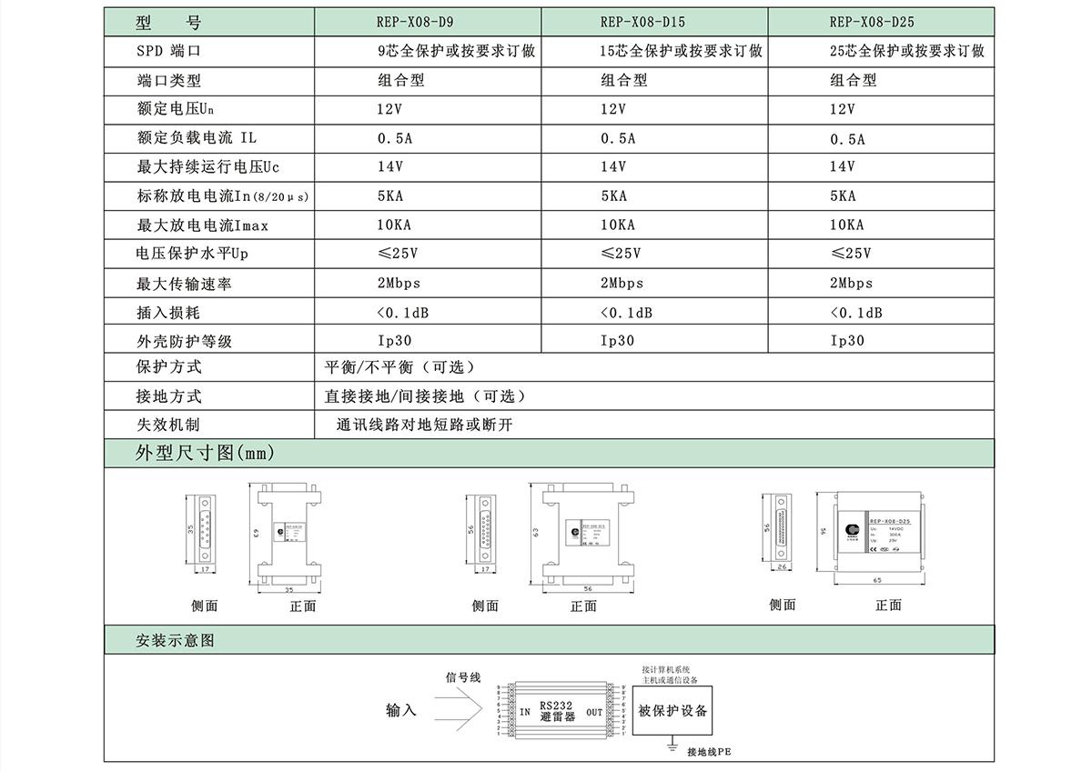 REP-X08-D9 系列