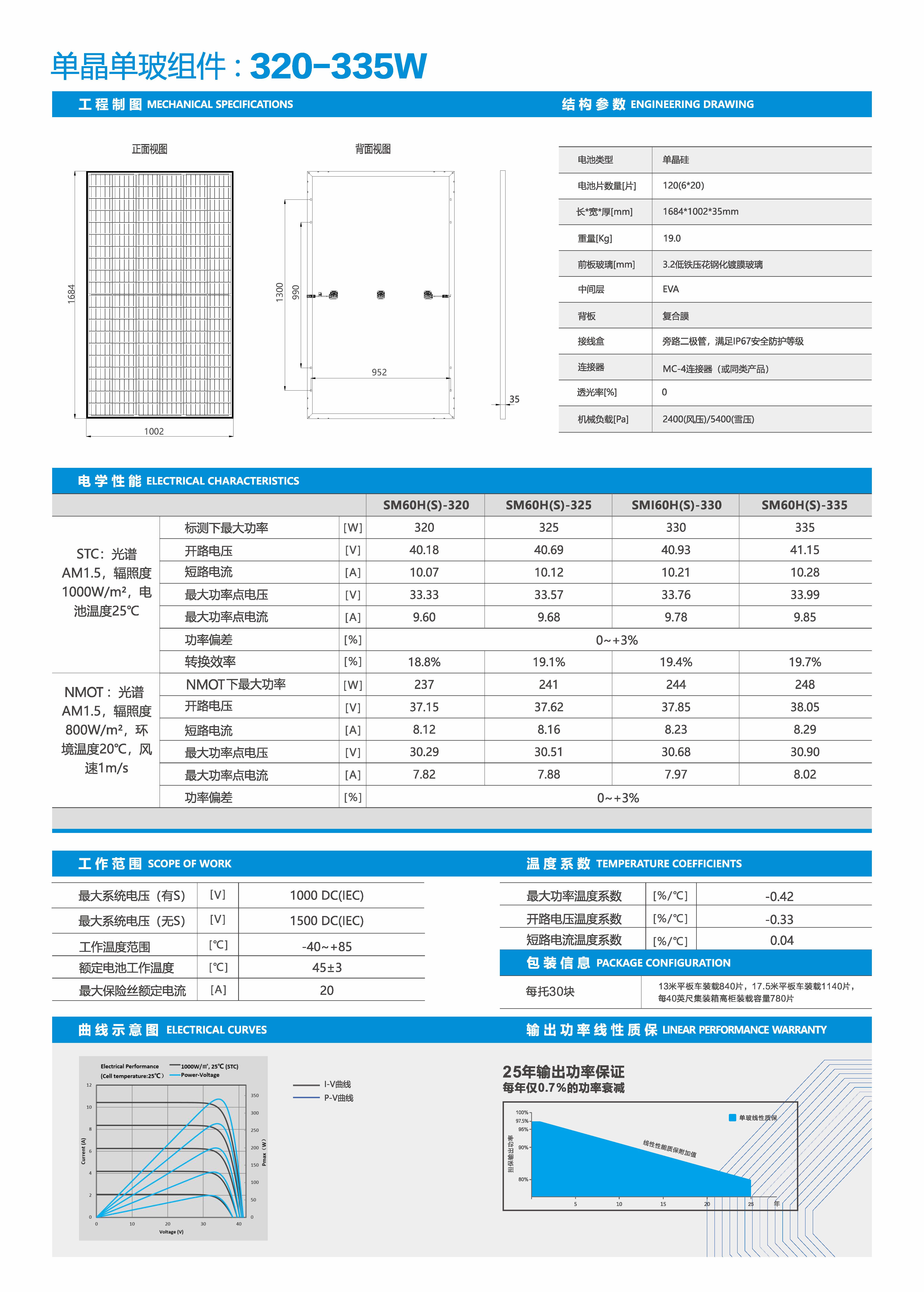 SM60H(S)-320-335