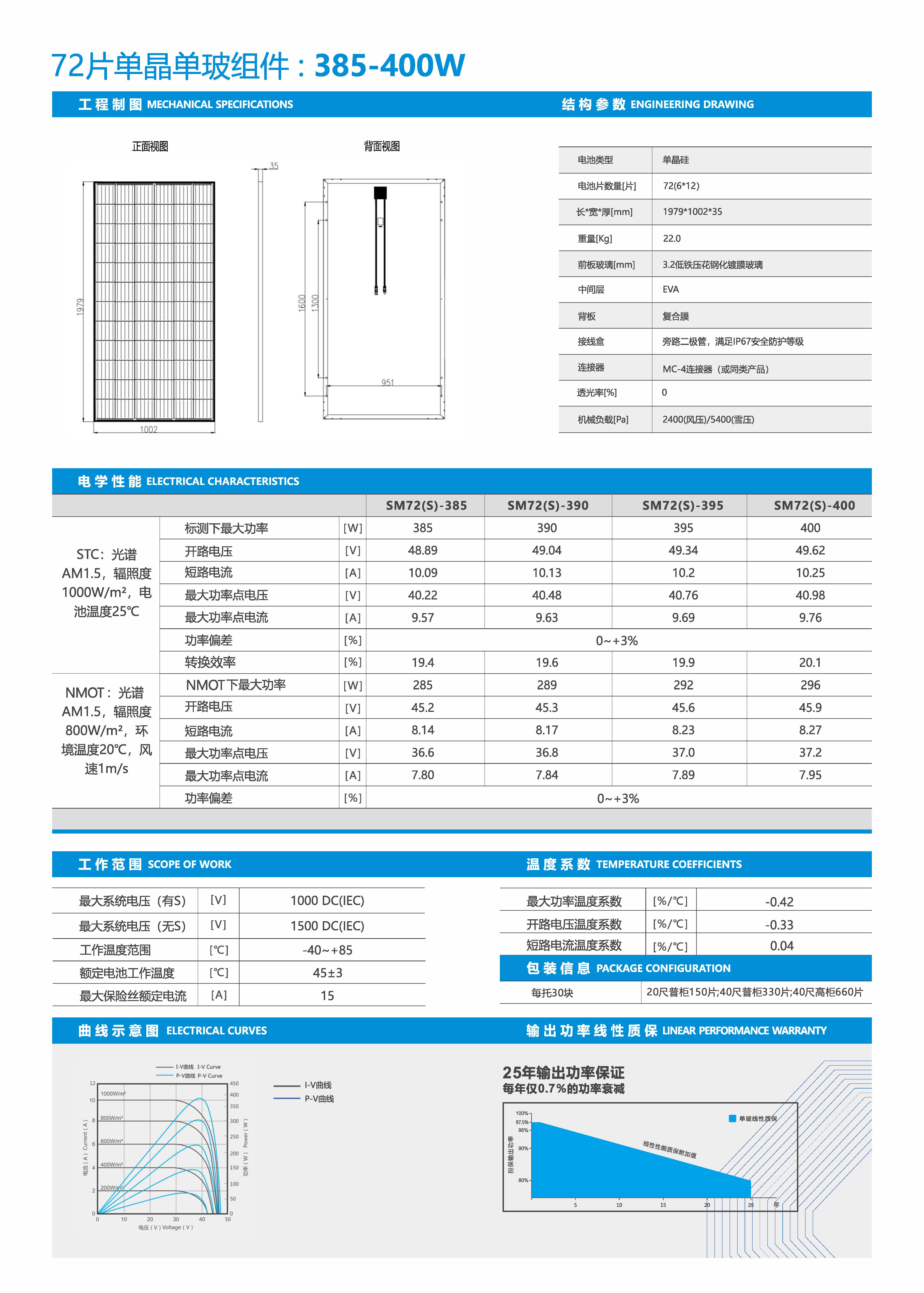 SM72(S)-385-400