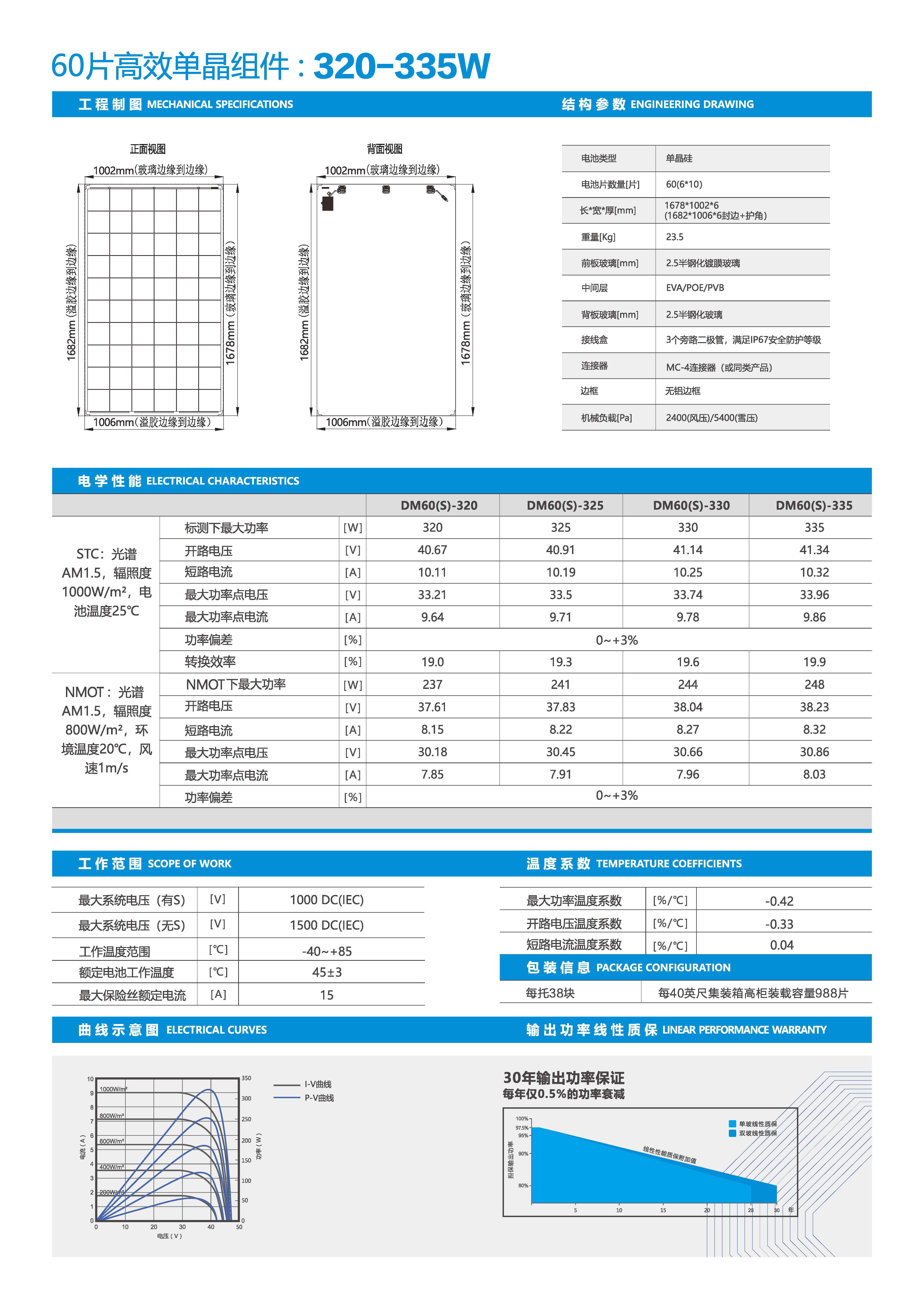 DM60(S)-320-335
