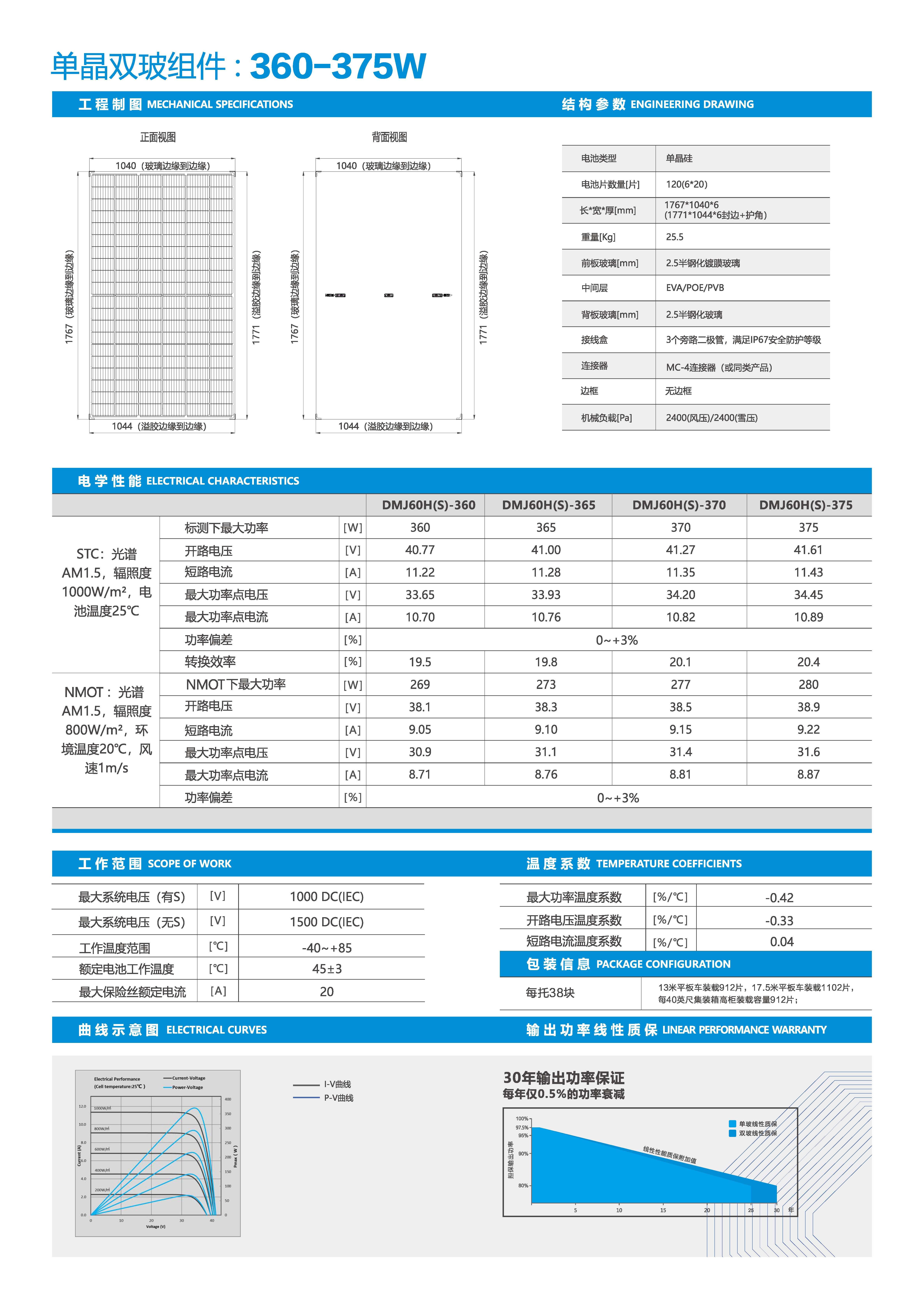 DMJ60H(S)-360-375
