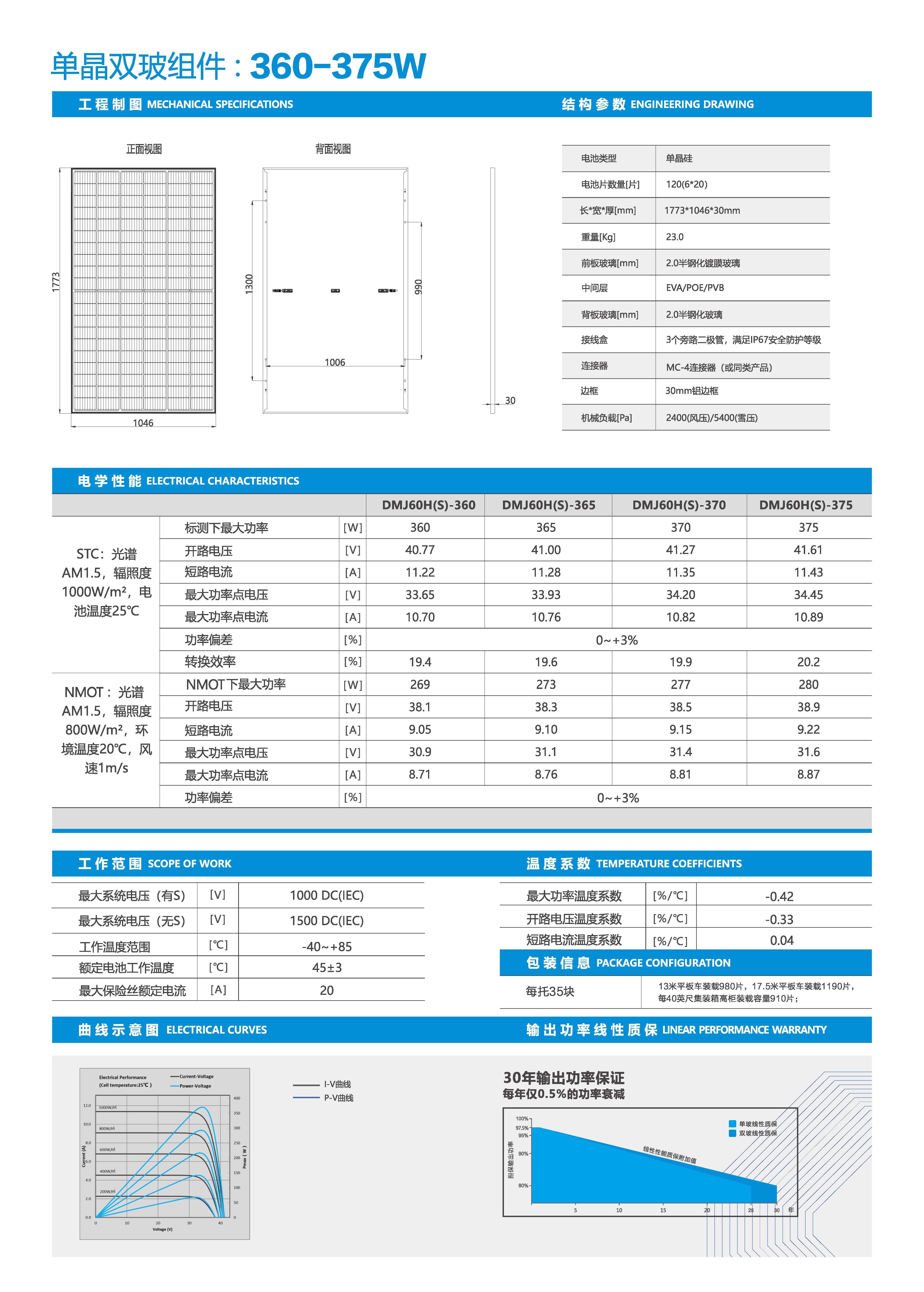 DMJ60H(S)-360-375带框