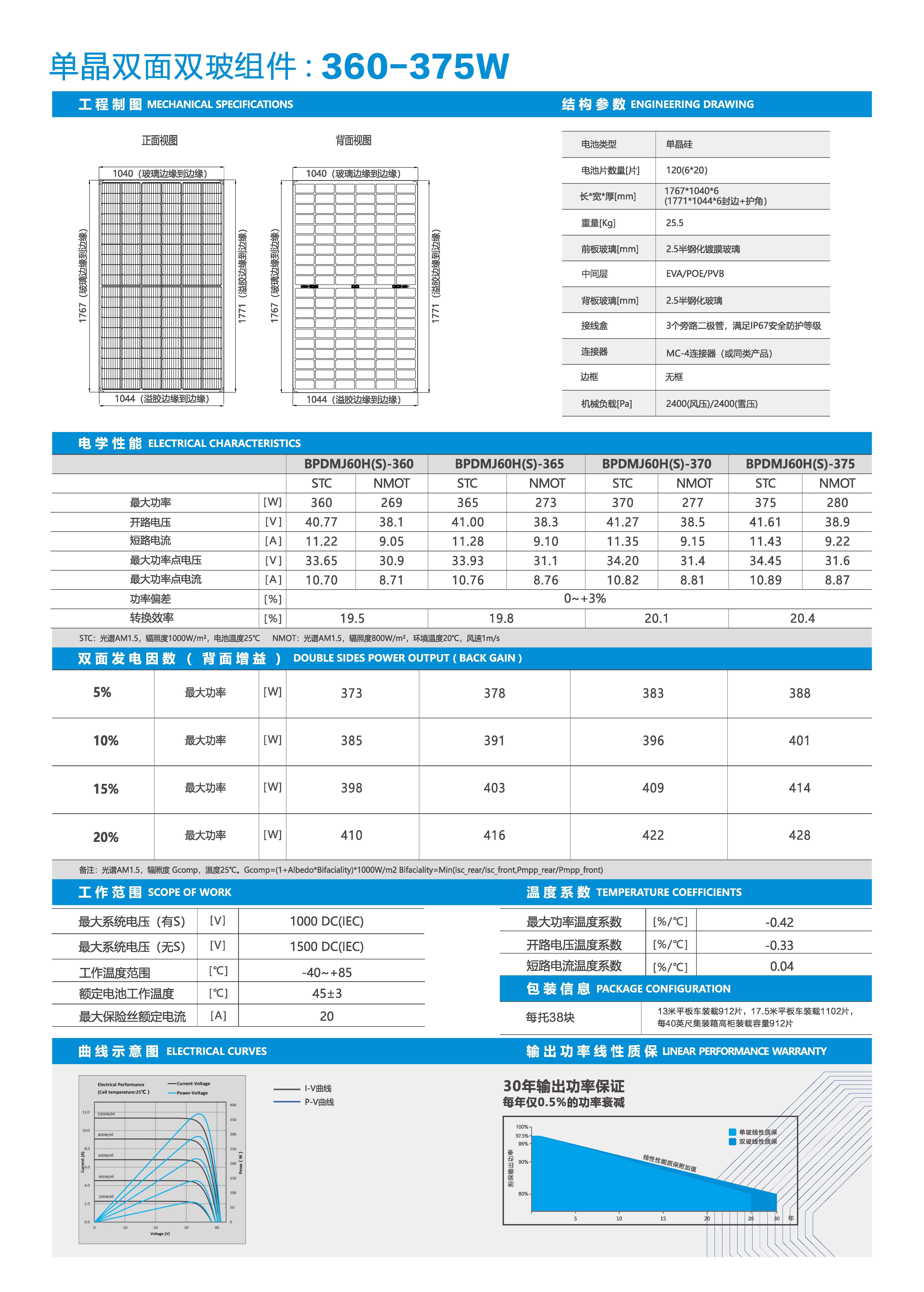 BPDMJ60H(S)-360-375