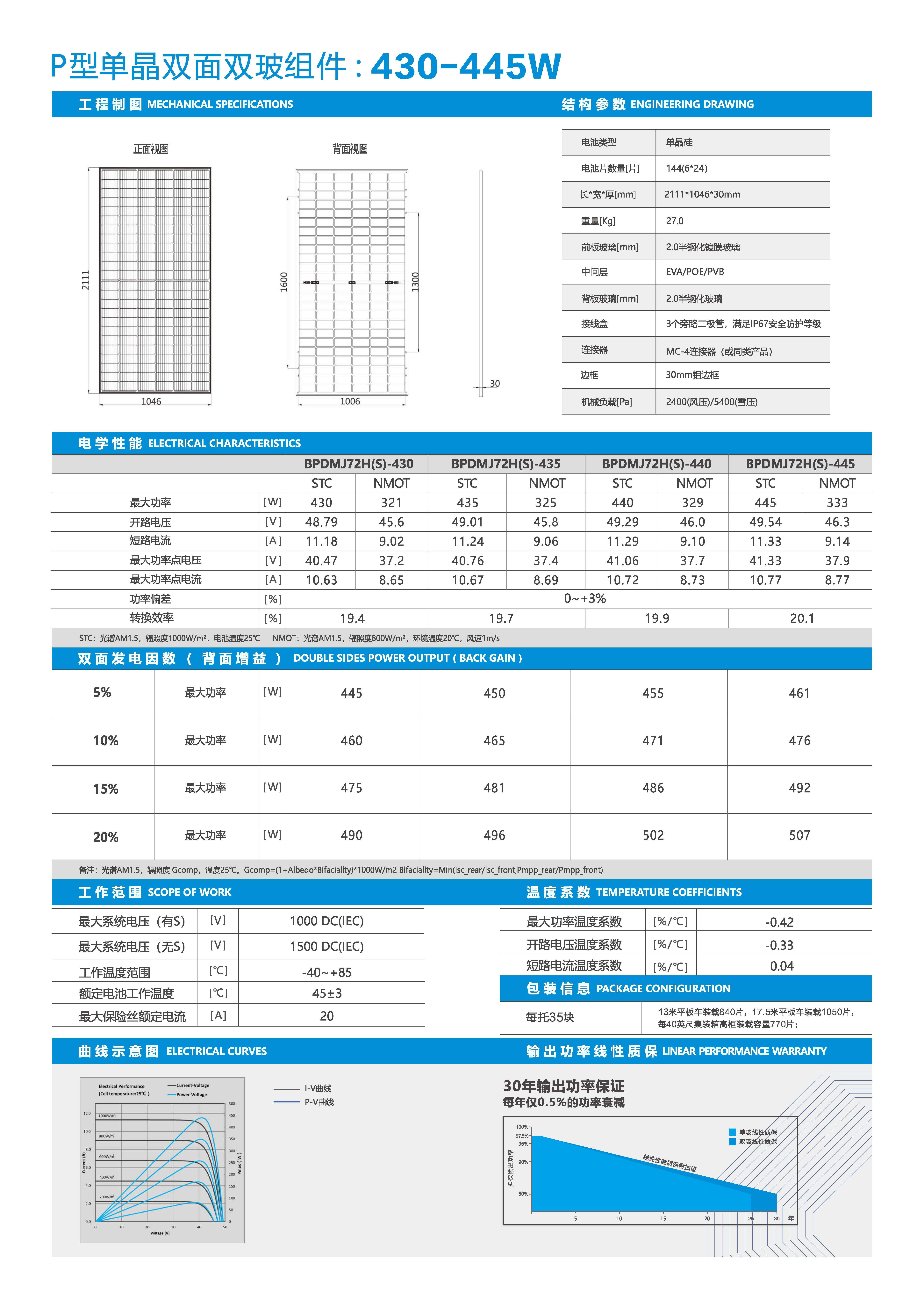 BPDMJ72H(S)-430-445带框