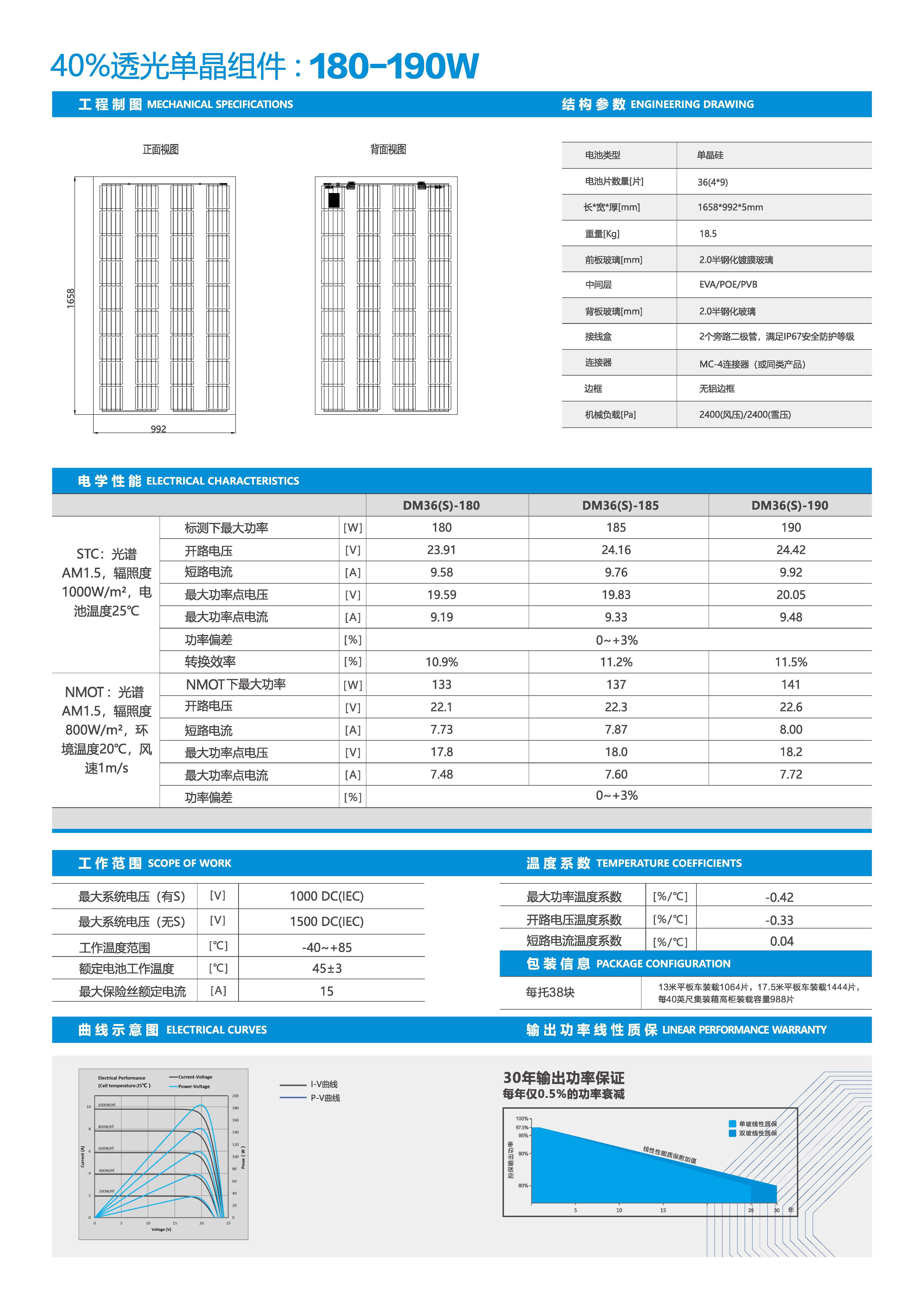 DM36(S)180-190-40透光-5mm厚