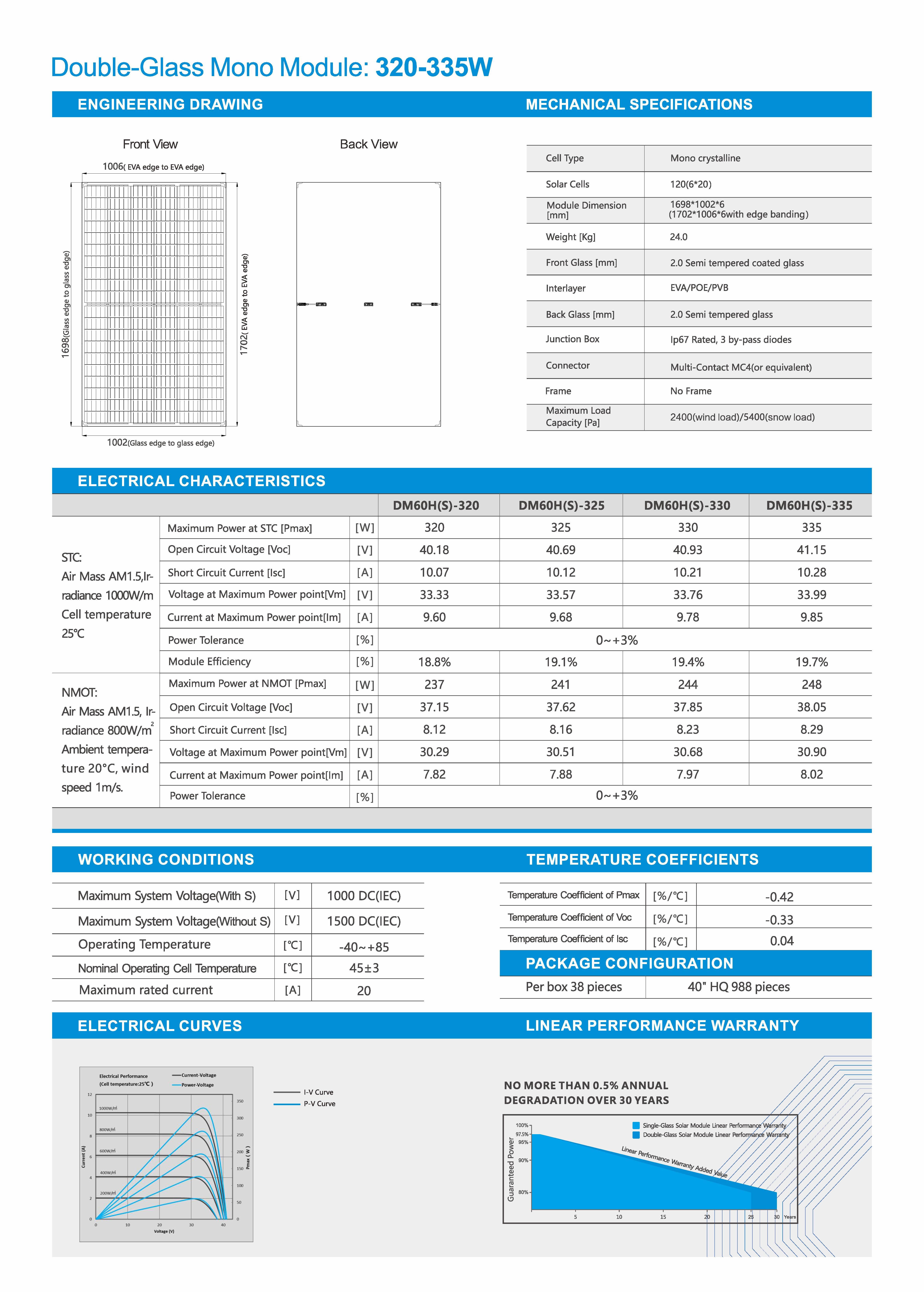 DM60H(S)-320-335