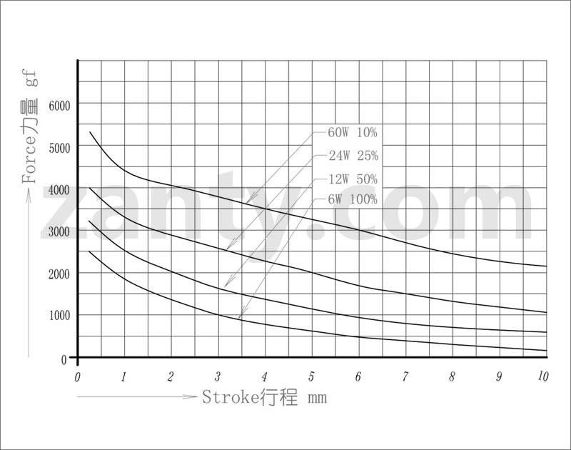 电磁铁SDO-1351S 电力系统电柜箱保护开关用大推力框架式电磁铁