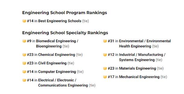 """顶尖高校学费贵、录取难,但是有些硕士项目却很""""水""""?"""