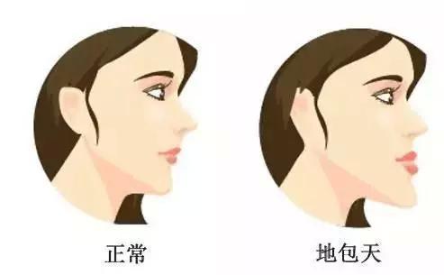深圳口腔医院
