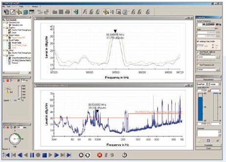 EMC32:电磁兼容(EMC)测量软件