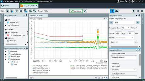 容向丨R&S ELEKTRAEMC 电磁兼容测试软件