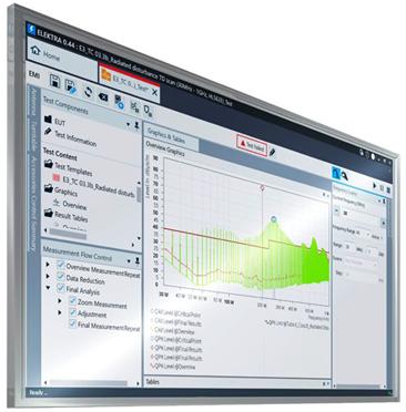 R&S ELEKTRAEMC 电磁兼容测试软件