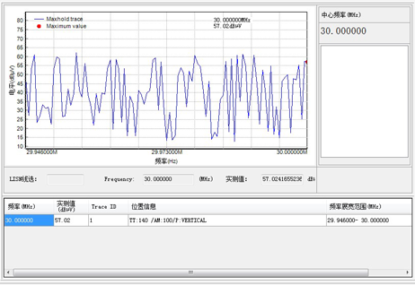 EMI-LAB 电磁兼容发射干扰测量软件
