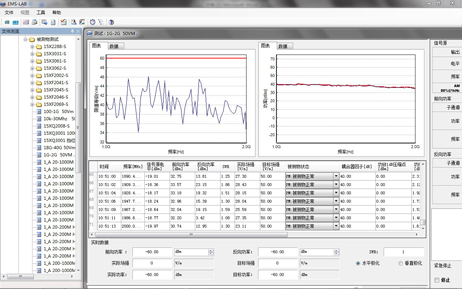 EMS-LAB射频抗扰度自动控制和测试软件
