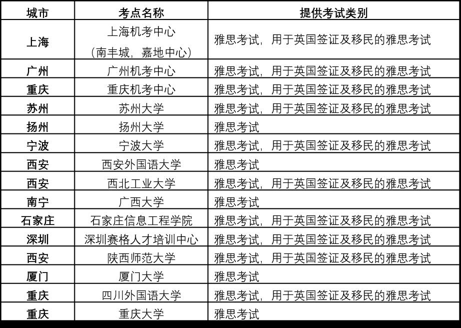 [官宣]关于调整2020年8月雅思考试的通知