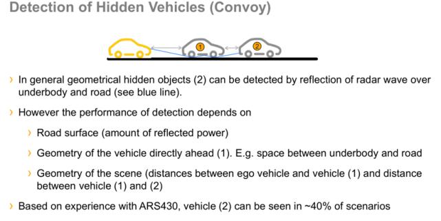 剖析全球最先进毫米波雷达——大陆ARS540