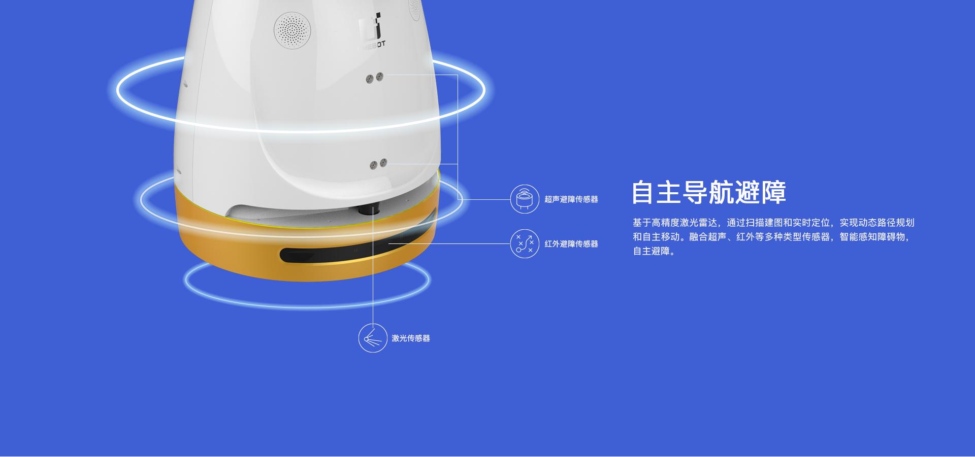 安优米商用服务机器人 II